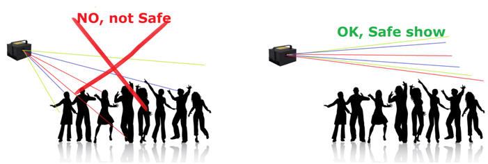 lasersafe